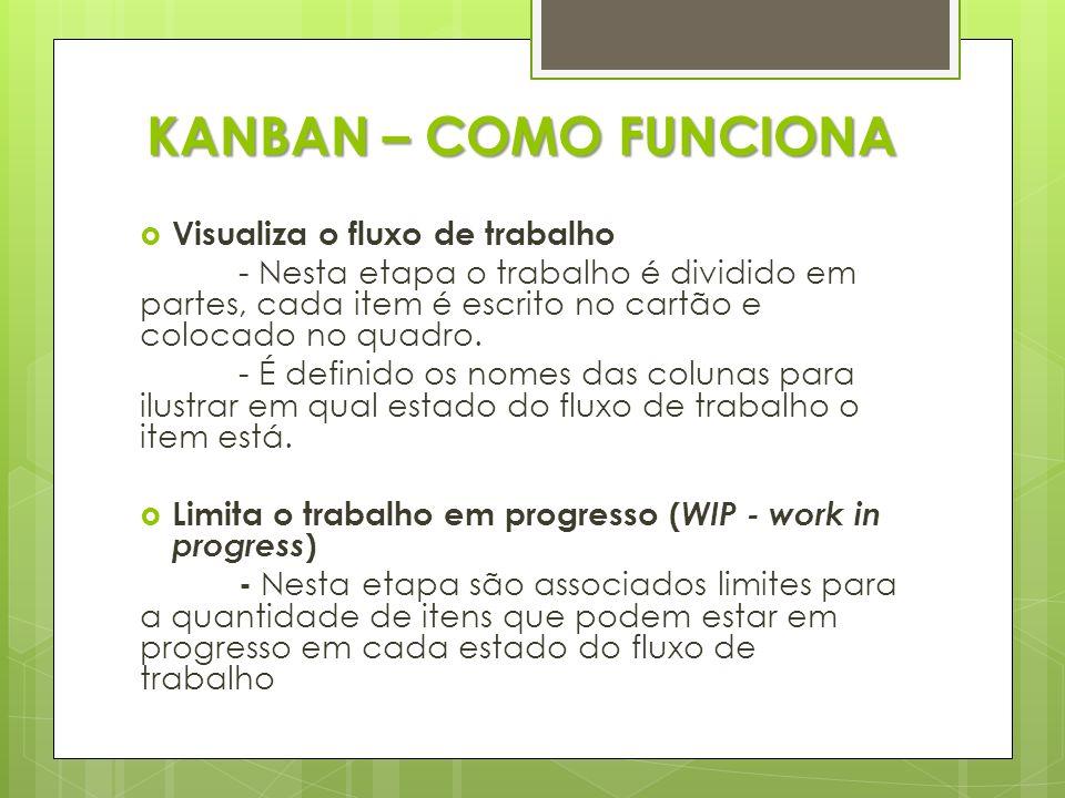 KANBAN – COMO FUNCIONA Visualiza o fluxo de trabalho