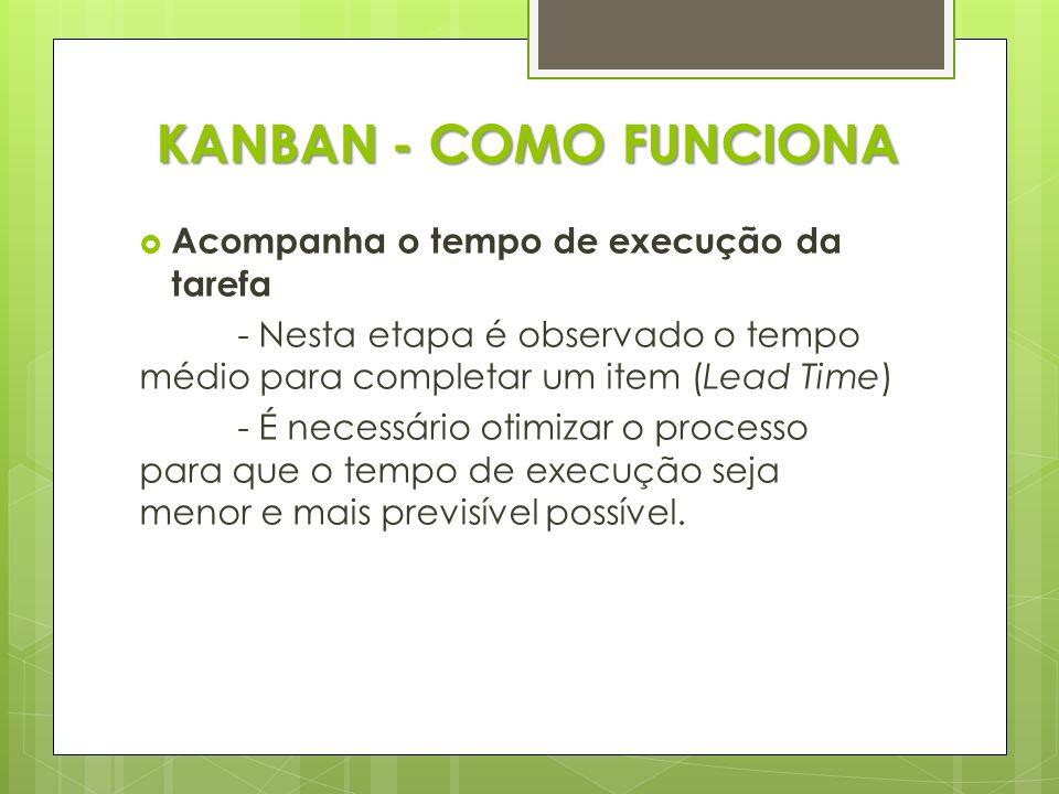 KANBAN - COMO FUNCIONA Acompanha o tempo de execução da tarefa