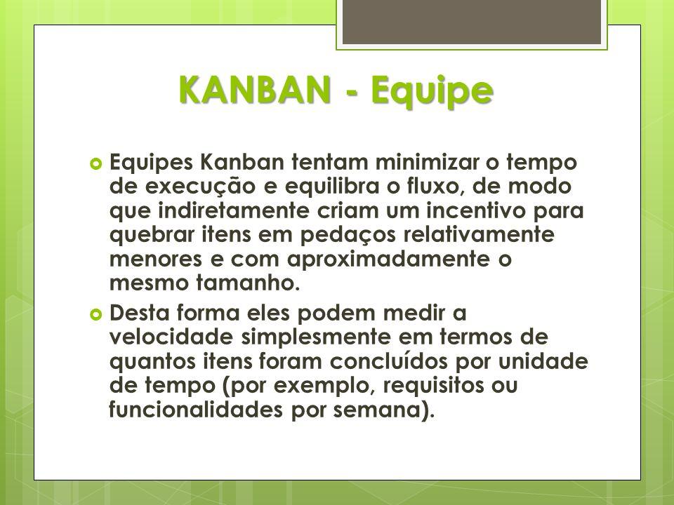 KANBAN - Equipe