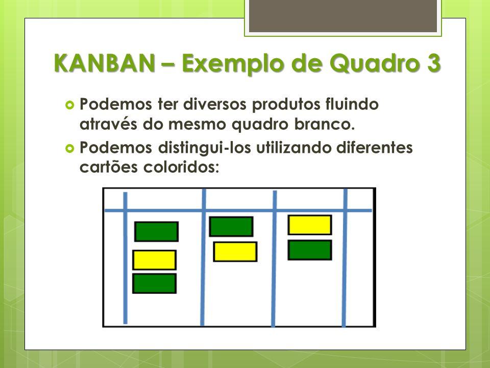 KANBAN – Exemplo de Quadro 3