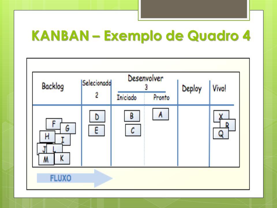 KANBAN – Exemplo de Quadro 4