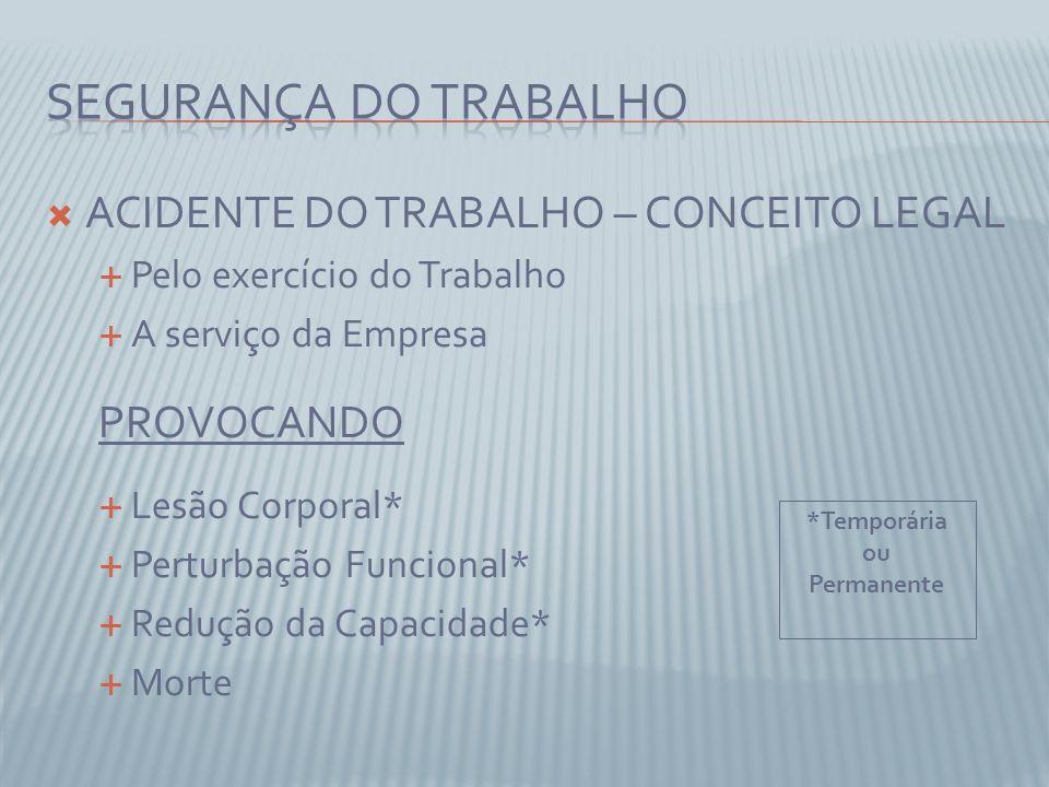 SEGURANÇA DO TRABALHO ACIDENTE DO TRABALHO – CONCEITO LEGAL PROVOCANDO
