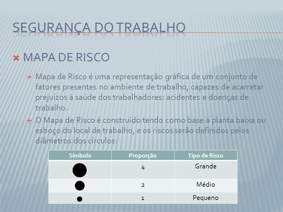 Segurança do trabalho MAPA DE RISCO