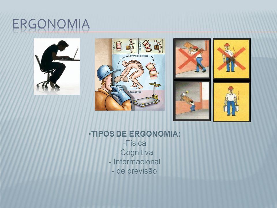 Ergonomia TIPOS DE ERGONOMIA: Física Cognitiva Informacional