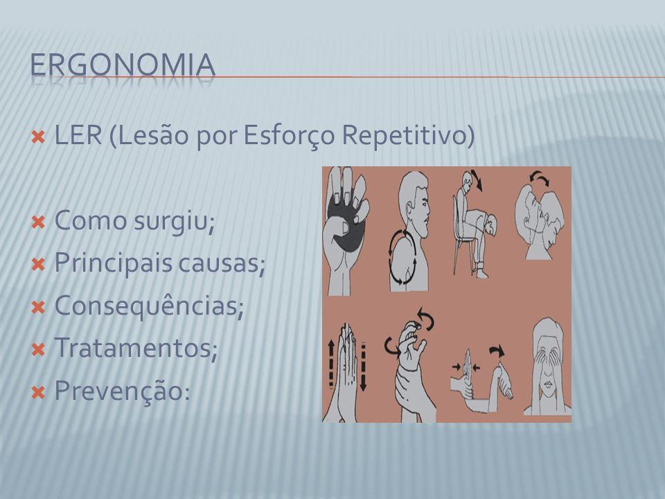 Ergonomia LER (Lesão por Esforço Repetitivo) Como surgiu;