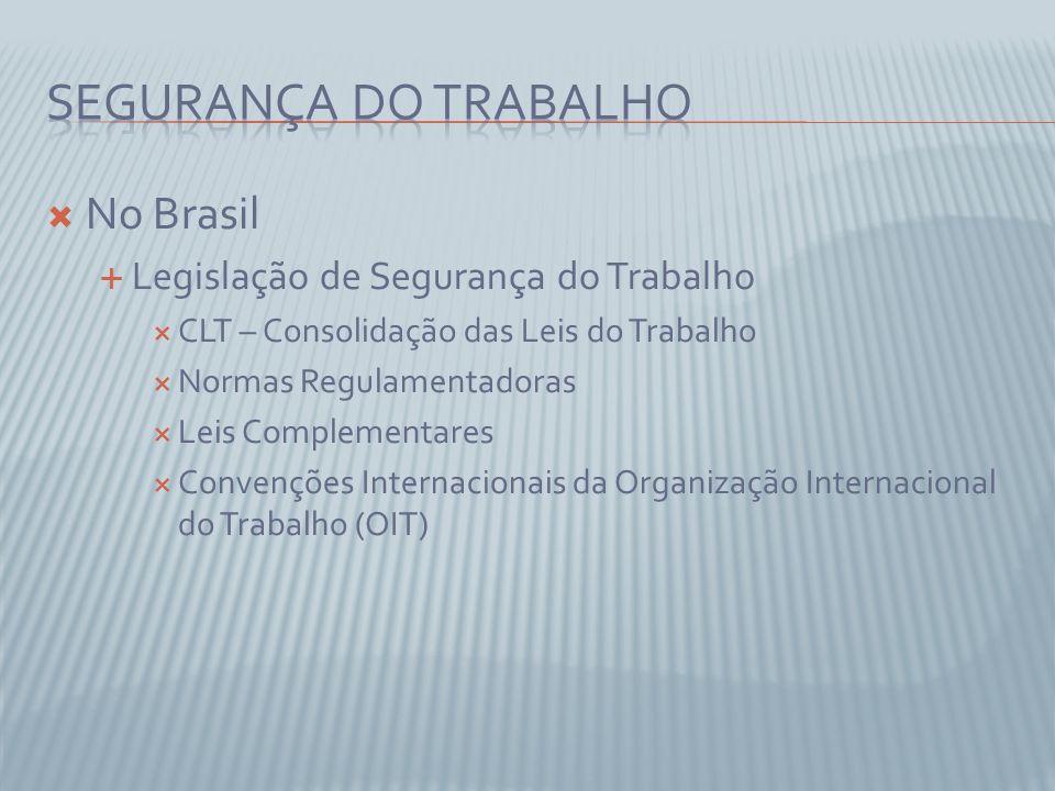 Segurança do Trabalho No Brasil Legislação de Segurança do Trabalho
