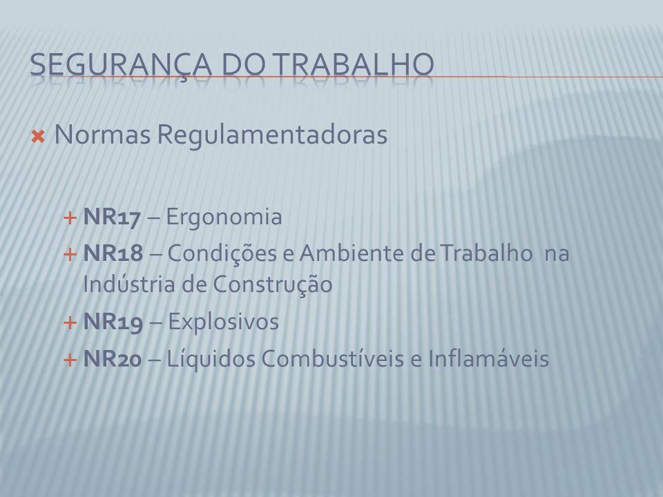 Segurança do Trabalho Normas Regulamentadoras NR17 – Ergonomia