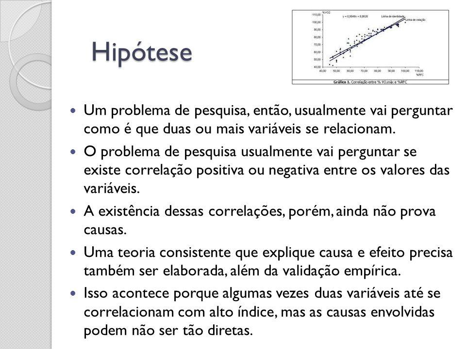 Hipótese Um problema de pesquisa, então, usualmente vai perguntar como é que duas ou mais variáveis se relacionam.