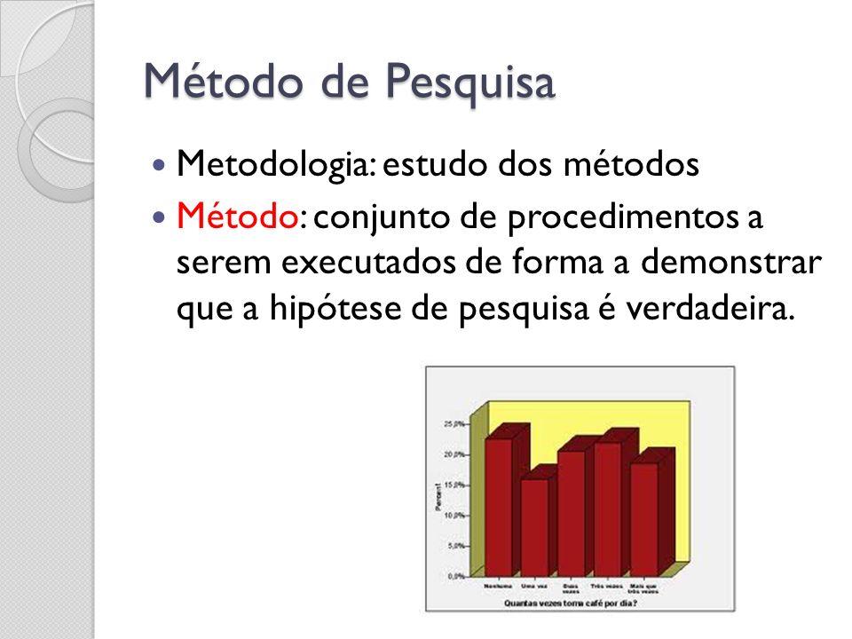 Método de Pesquisa Metodologia: estudo dos métodos