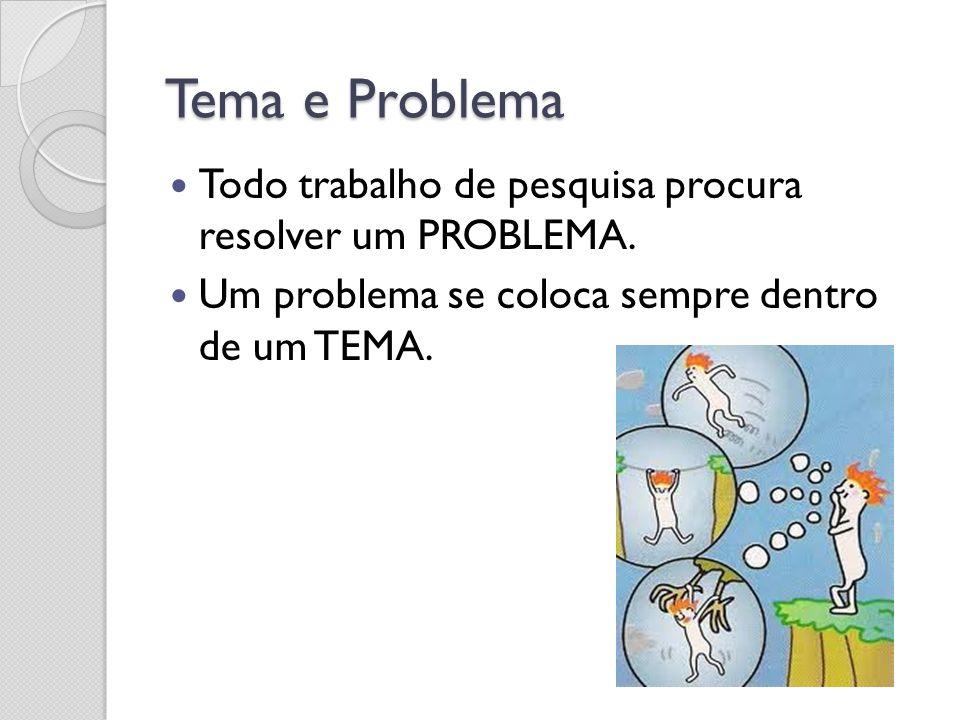 Tema e Problema Todo trabalho de pesquisa procura resolver um PROBLEMA.