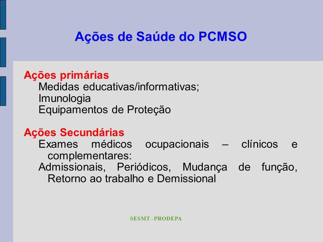 Ações de Saúde do PCMSO Ações primárias