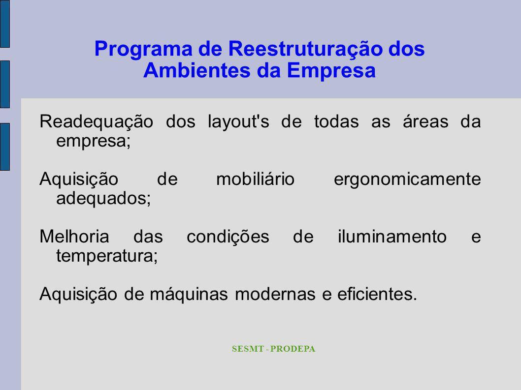 Programa de Reestruturação dos Ambientes da Empresa