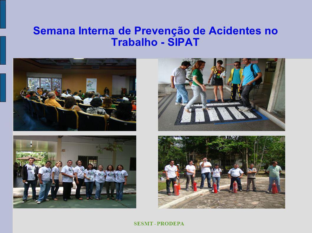 Semana Interna de Prevenção de Acidentes no Trabalho - SIPAT