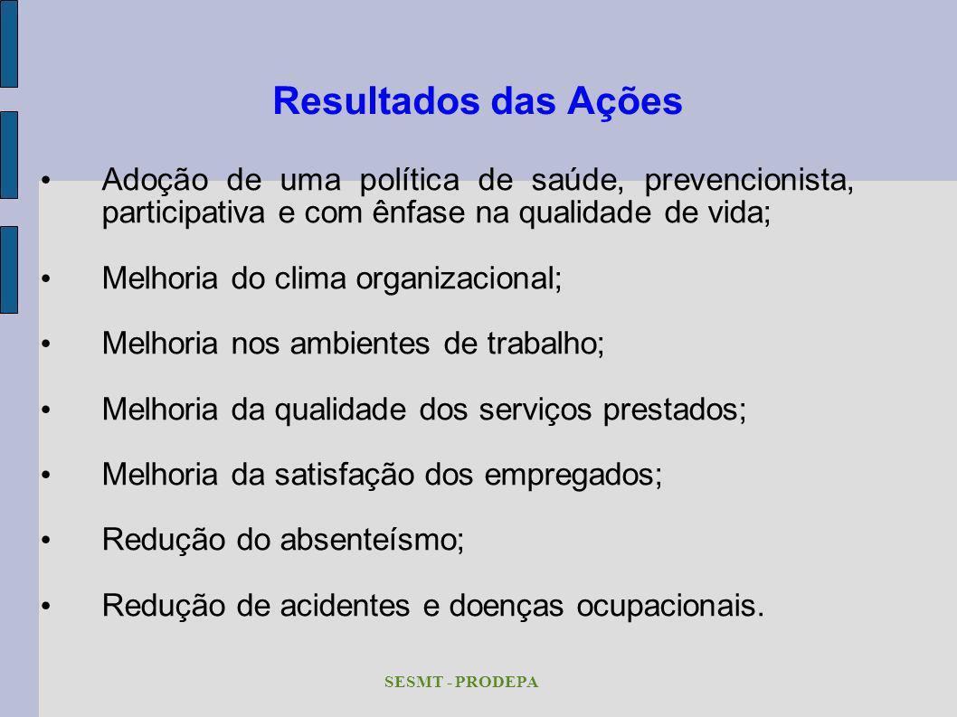Resultados das AçõesAdoção de uma política de saúde, prevencionista, participativa e com ênfase na qualidade de vida;