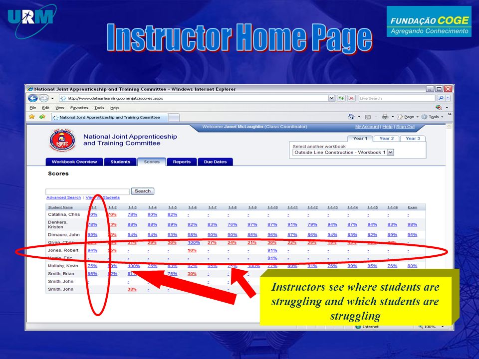 Instructor Home Page Instructors see where students are struggling and which students are struggling.