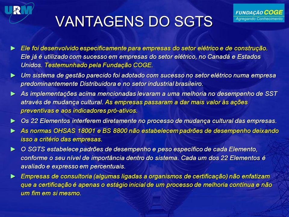 VANTAGENS DO SGTS