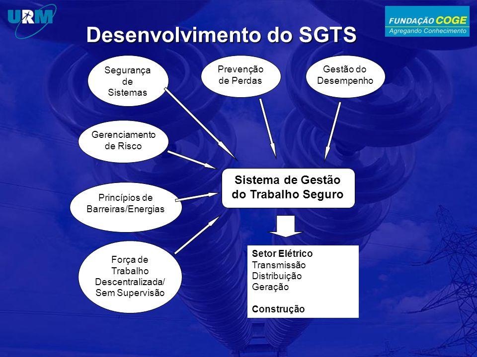 Desenvolvimento do SGTS