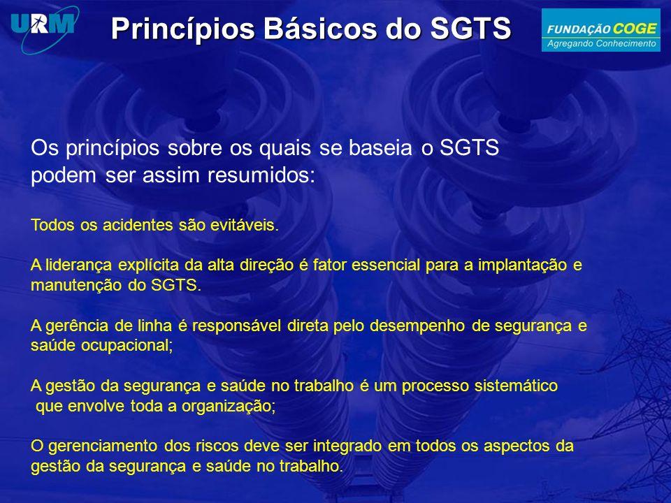 Princípios Básicos do SGTS