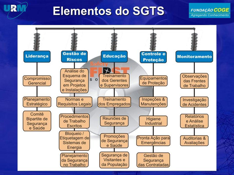 Elementos do SGTS 49