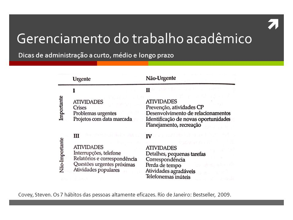 Gerenciamento do trabalho acadêmico
