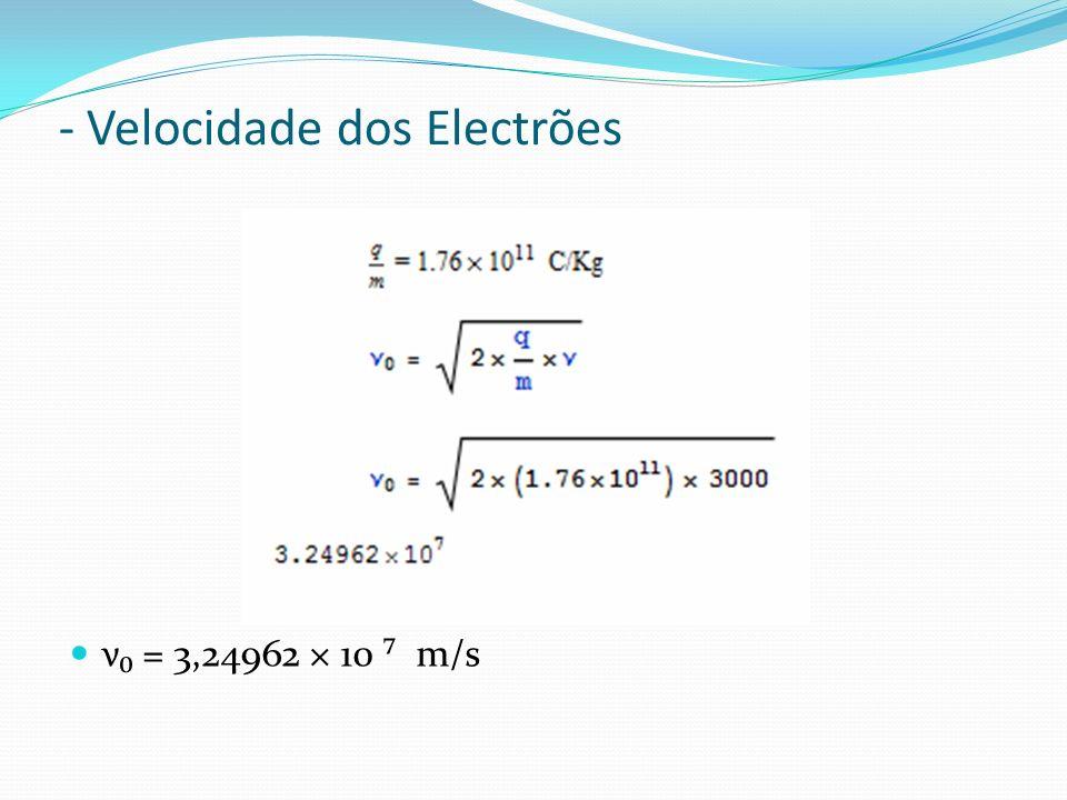 - Velocidade dos Electrões