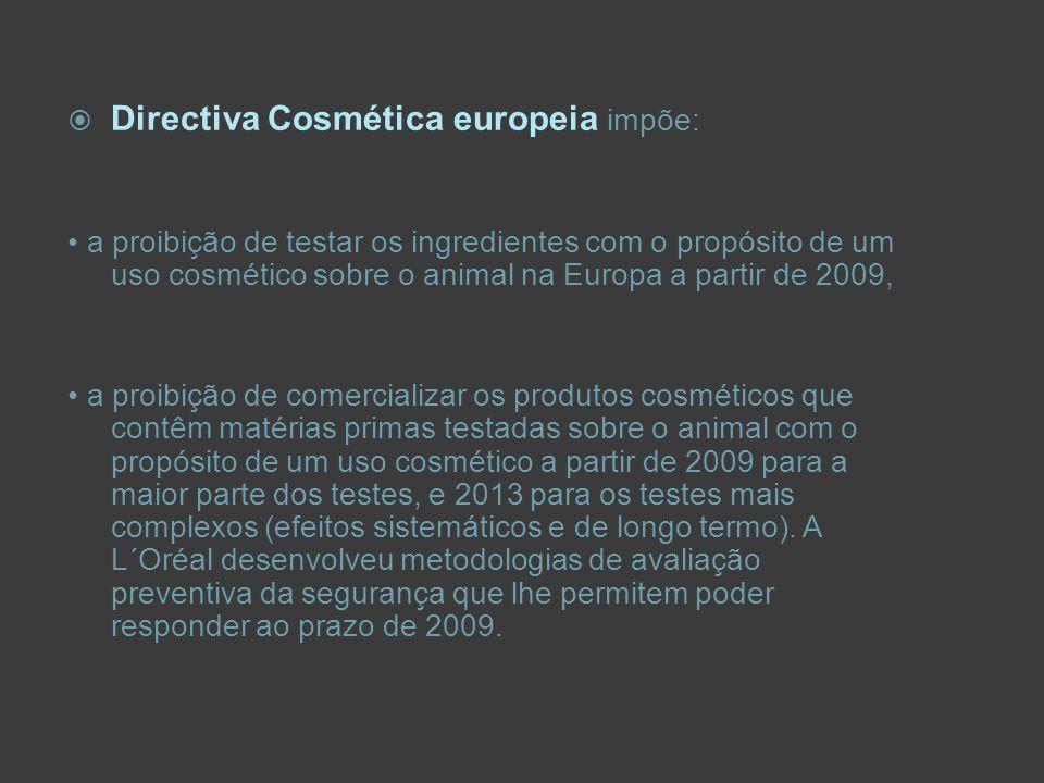 Directiva Cosmética europeia impõe: