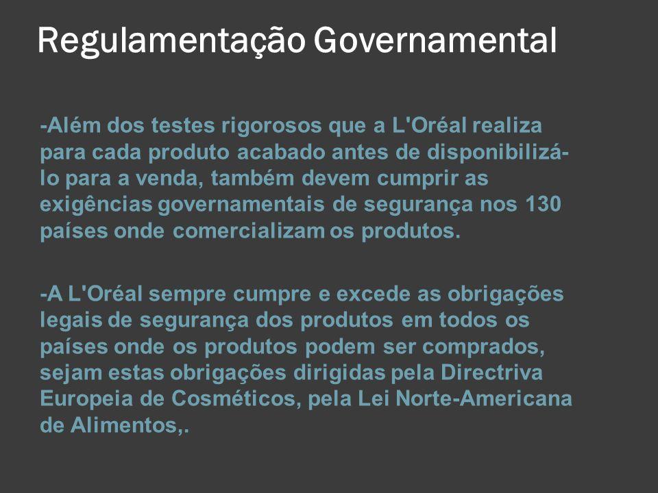 Regulamentação Governamental