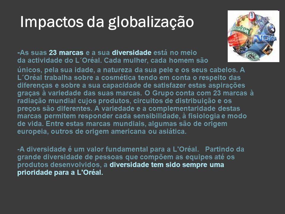 Impactos da globalização