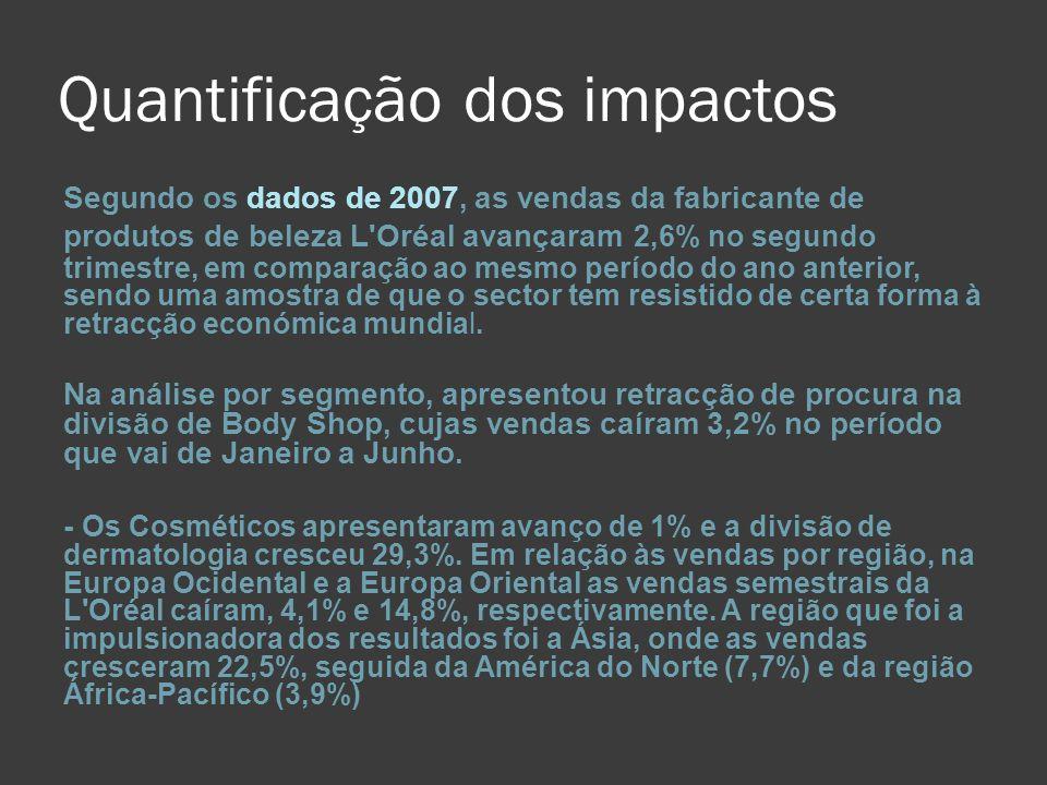 Quantificação dos impactos