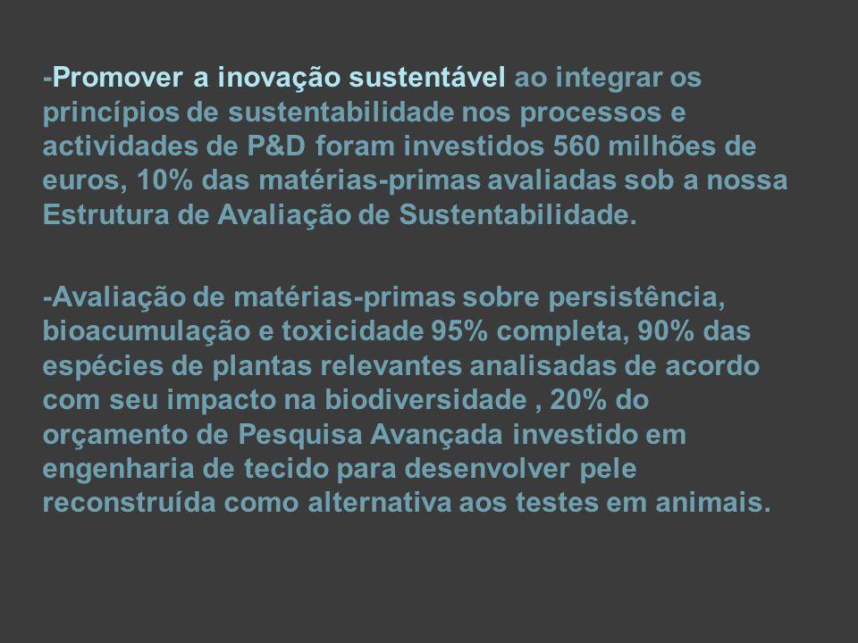 -Promover a inovação sustentável ao integrar os princípios de sustentabilidade nos processos e actividades de P&D foram investidos 560 milhões de euros, 10% das matérias-primas avaliadas sob a nossa Estrutura de Avaliação de Sustentabilidade.