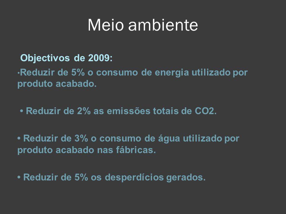 Meio ambiente Objectivos de 2009: