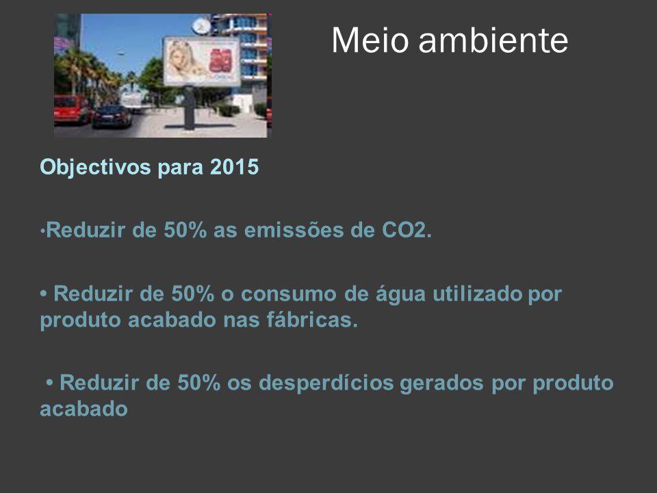 Meio ambiente Objectivos para 2015 Reduzir de 50% as emissões de CO2.