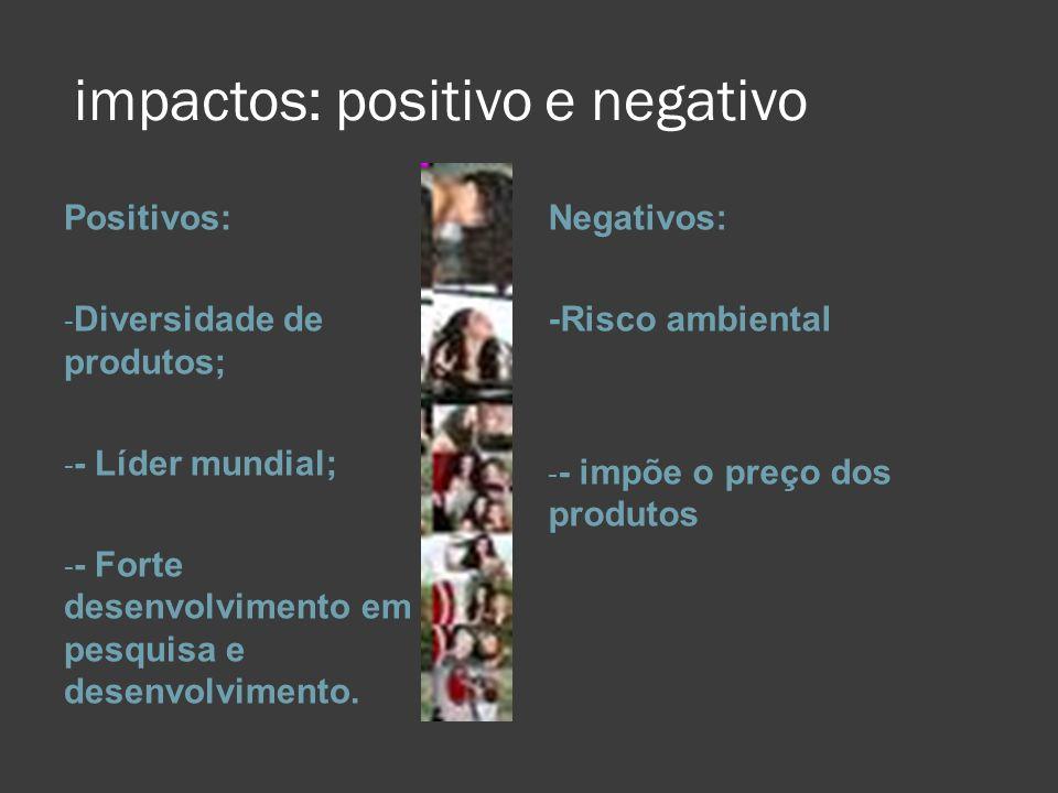 impactos: positivo e negativo