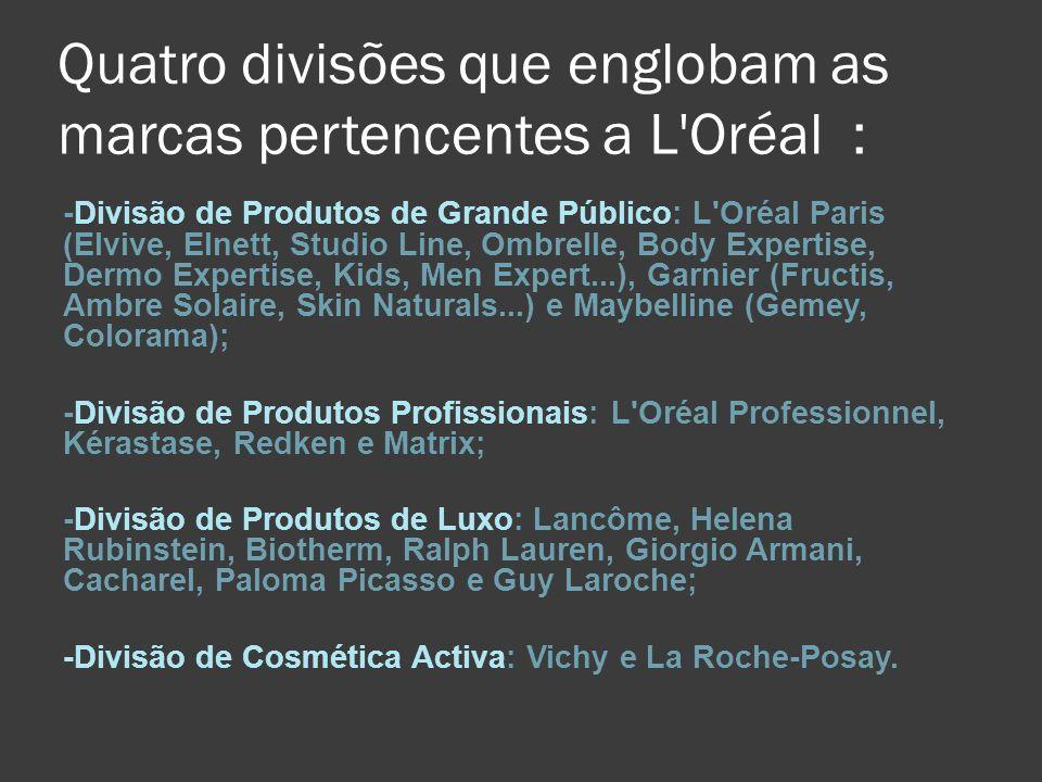 Quatro divisões que englobam as marcas pertencentes a L Oréal :