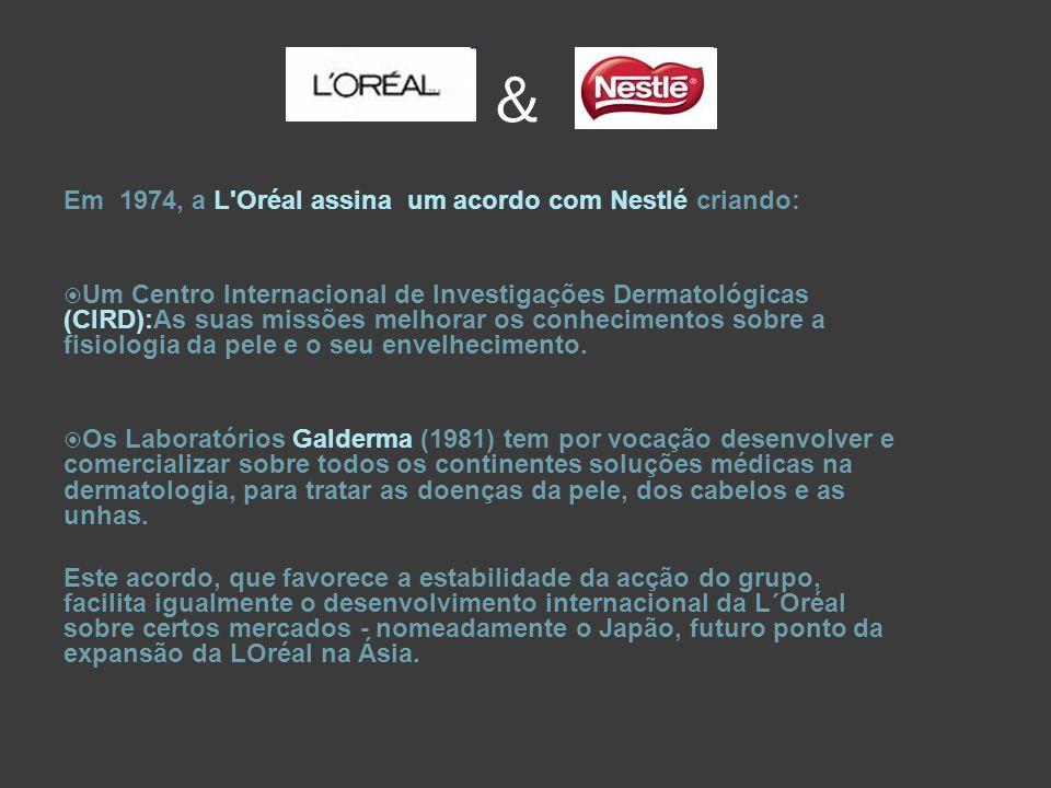 & Em 1974, a L Oréal assina um acordo com Nestlé criando: