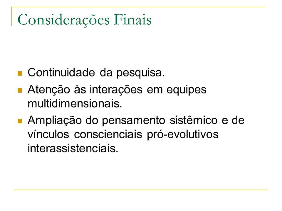 Considerações Finais Continuidade da pesquisa.