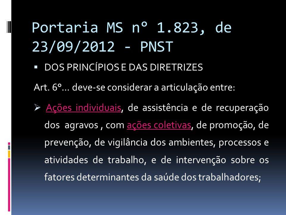 Portaria MS n° 1.823, de 23/09/2012 - PNST