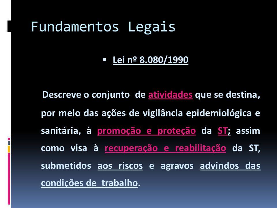 Fundamentos Legais Lei nº 8.080/1990.