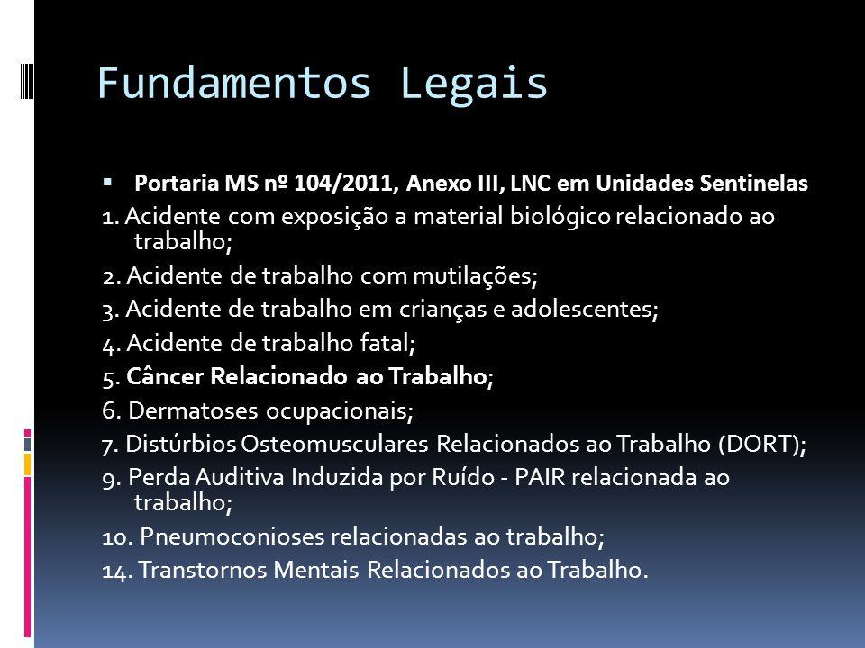 Fundamentos Legais Portaria MS nº 104/2011, Anexo III, LNC em Unidades Sentinelas.