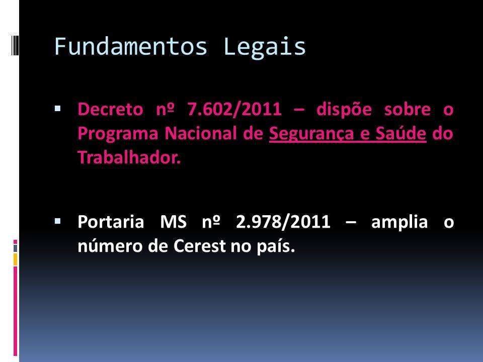 Fundamentos Legais Decreto nº 7.602/2011 – dispõe sobre o Programa Nacional de Segurança e Saúde do Trabalhador.