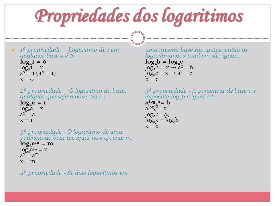 Propriedades dos logaritimos