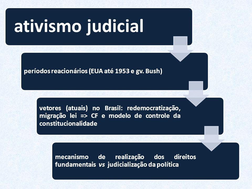 ativismo judicial períodos reacionários (EUA até 1953 e gv. Bush)
