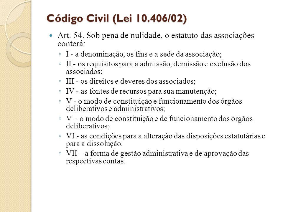 Código Civil (Lei 10.406/02) Art. 54. Sob pena de nulidade, o estatuto das associações conterá: I - a denominação, os fins e a sede da associação;