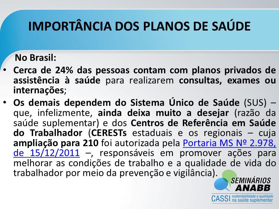 IMPORTÂNCIA DOS PLANOS DE SAÚDE