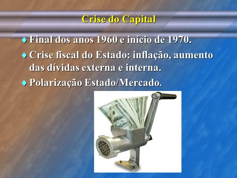 Crise do Capital Final dos anos 1960 e início de 1970. Crise fiscal do Estado: inflação, aumento das dívidas externa e interna.