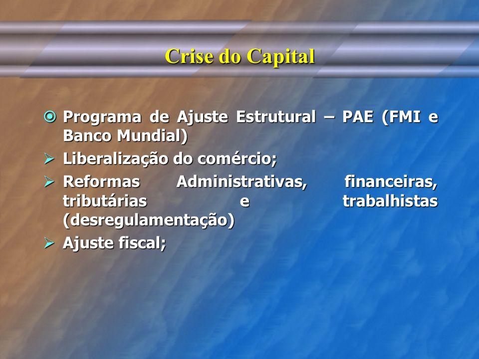Crise do Capital Programa de Ajuste Estrutural – PAE (FMI e Banco Mundial) Liberalização do comércio;