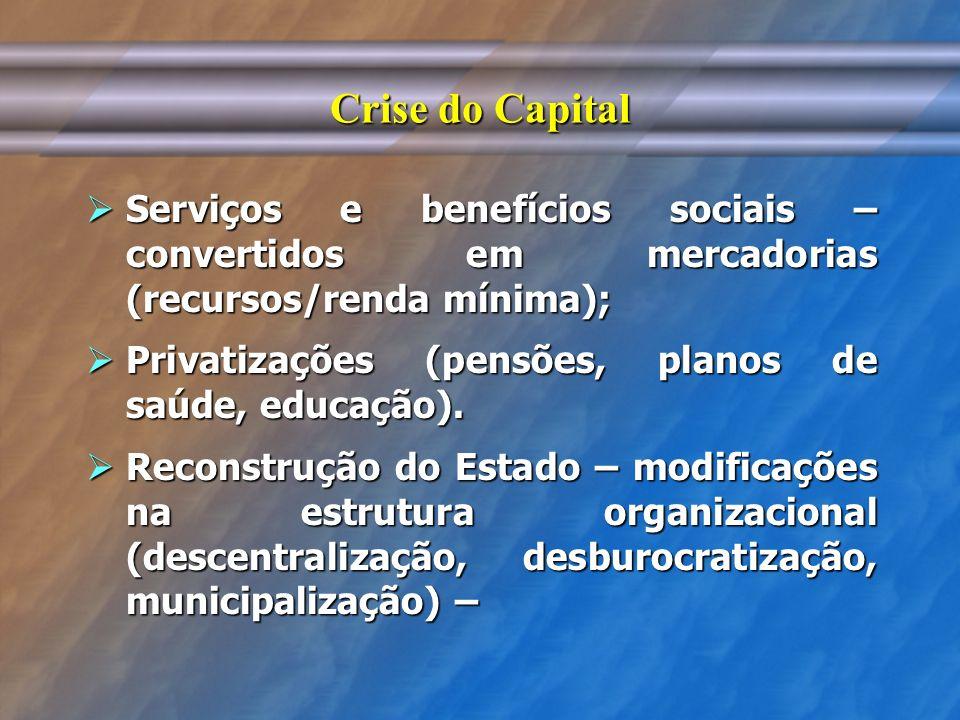Crise do Capital Serviços e benefícios sociais – convertidos em mercadorias (recursos/renda mínima);