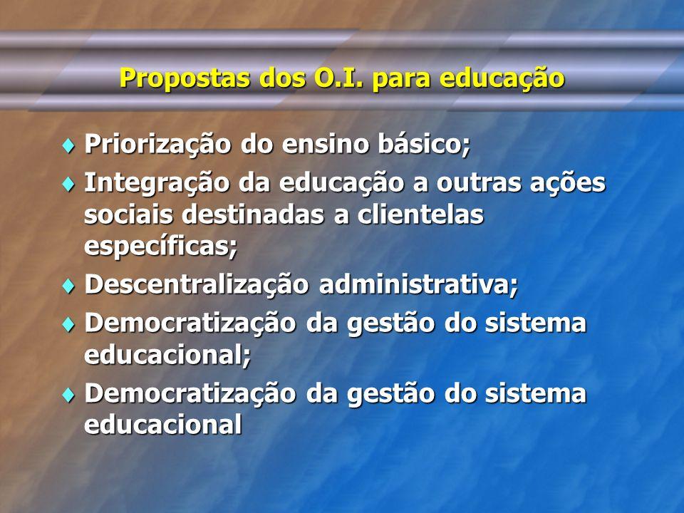 Propostas dos O.I. para educação