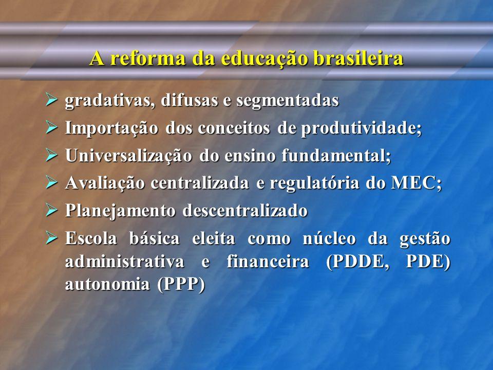 A reforma da educação brasileira