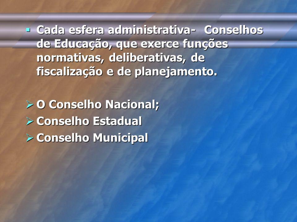 Cada esfera administrativa- Conselhos de Educação, que exerce funções normativas, deliberativas, de fiscalização e de planejamento.